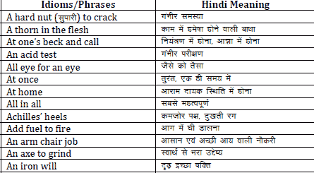 Idioms And Phrases Meaning In Hindi
