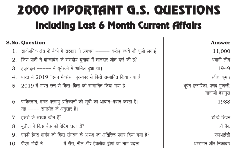 {New PDF} 2000+ GK Questions Answers in Hindi