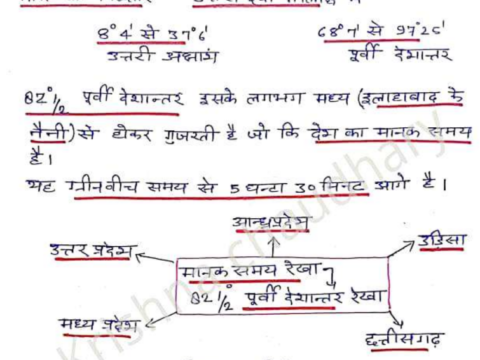 Important Geography Notes in Hindi PDF