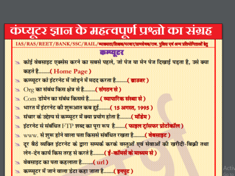 Computer Knowledge Important GK Questions in Hindi PDF