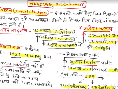 Indian Polity Most Important Notes With Questions PDF